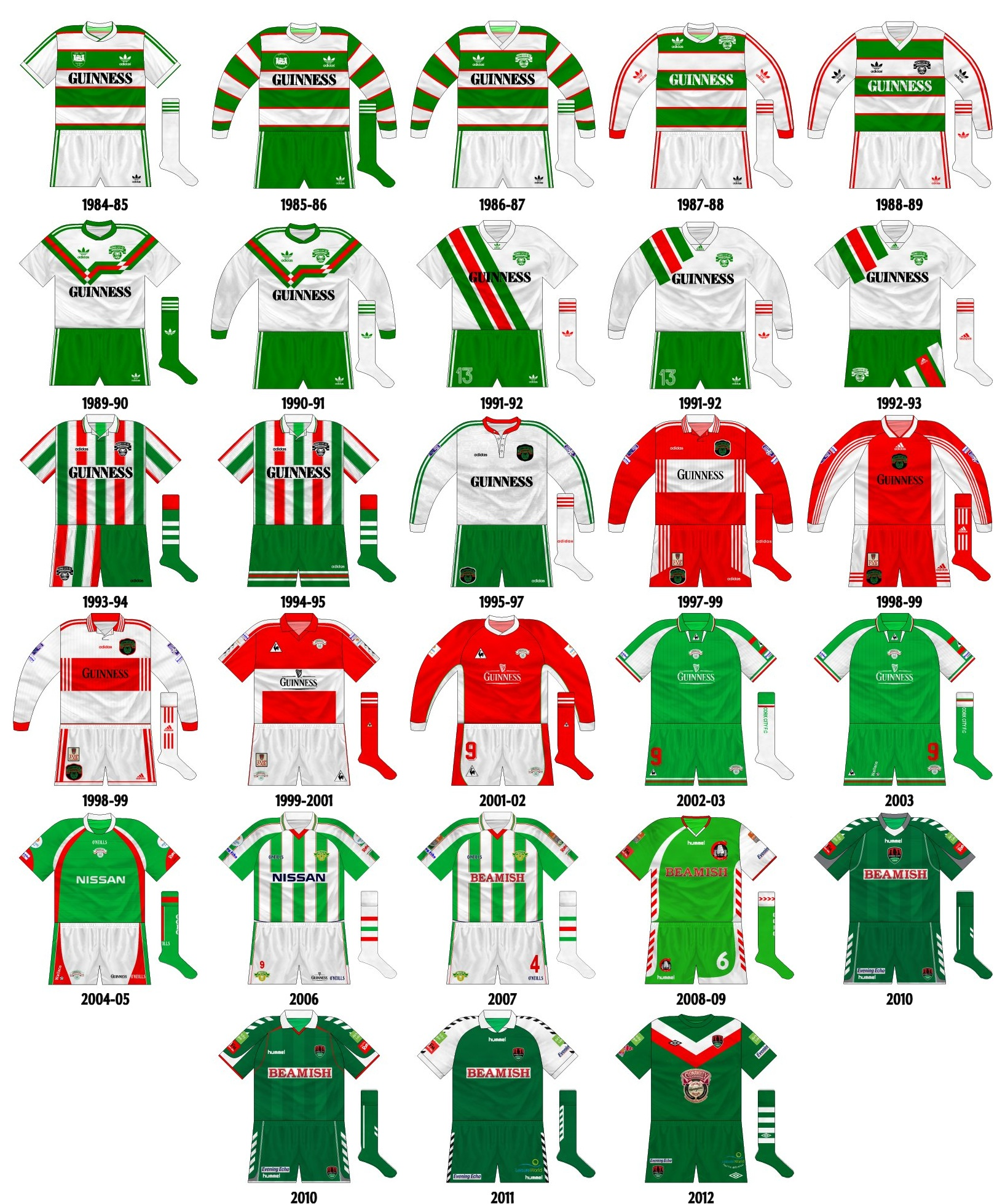efe100379 Cork City put kit style in the hands of the fans – Museum of Jerseys